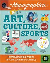 Art, Culture, and Sports - PB